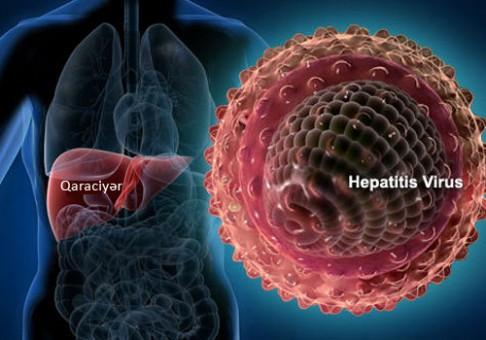 Hepatit B-dən özümüzü necə qoruyaq?
