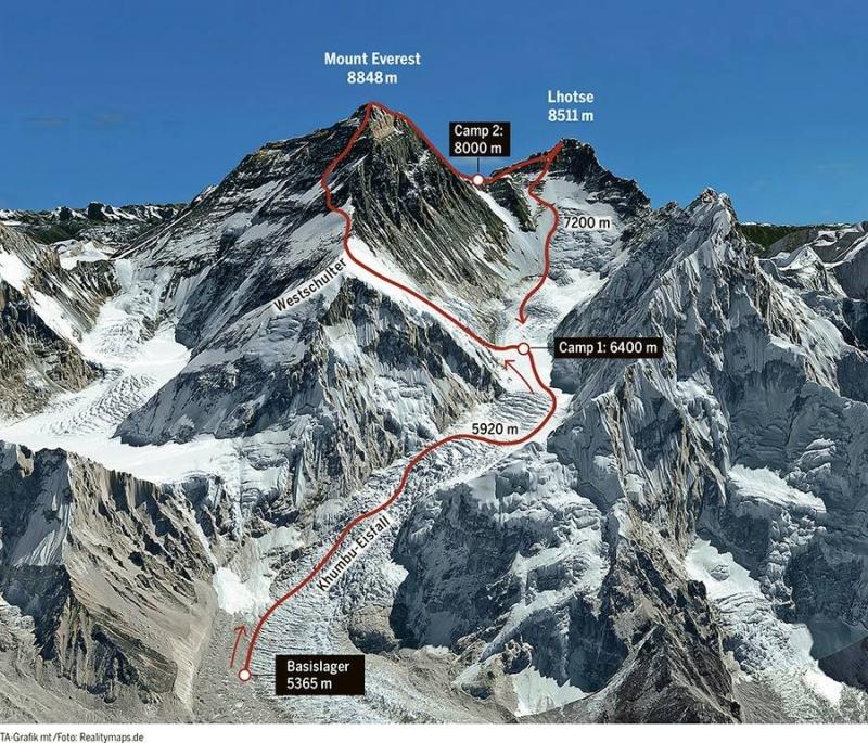 Azərbaycanlı alpinistlər ilk dəfə Lhotze zirvəsinə qalxıblar